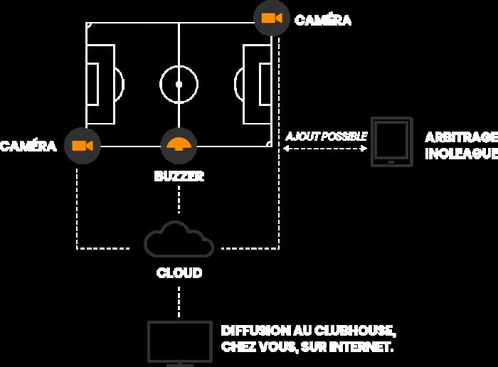 Inowys : Système De Vidéo HD Multisport